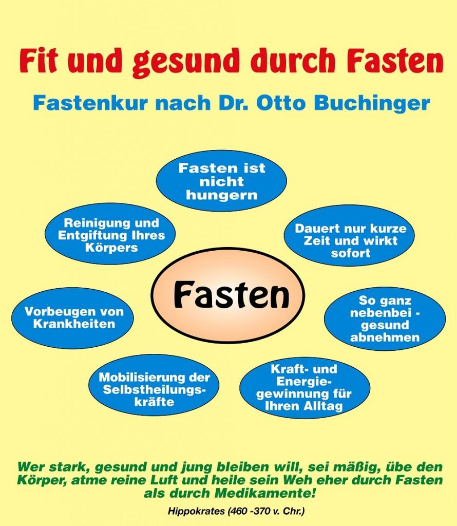 Fit und gesund durch Fasten